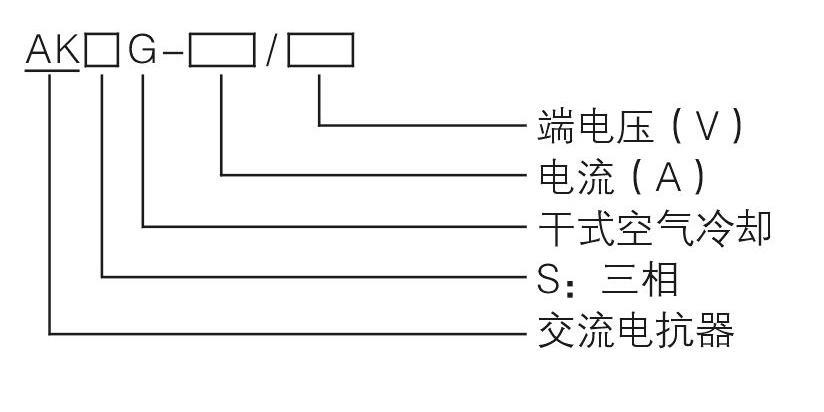 电抗器-供应变频器用输入电抗器